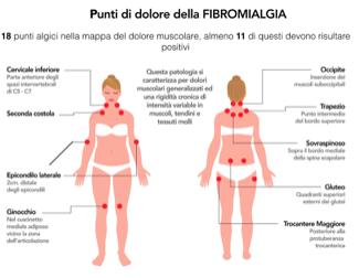 Fibromialgia-7