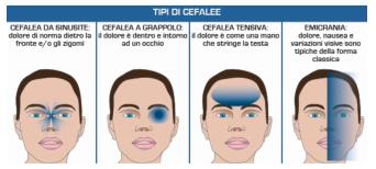 Cefalee_03