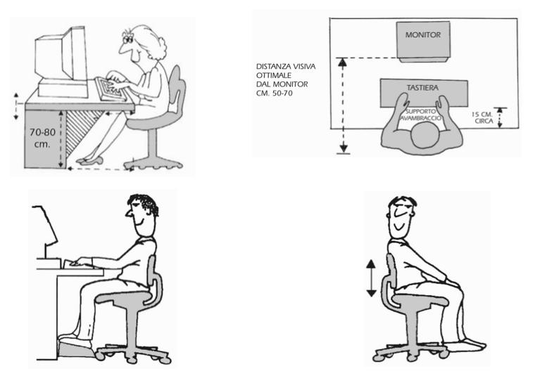 Posture_lavoro_10